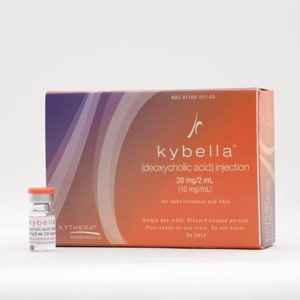Buy KYBELLA ATX online